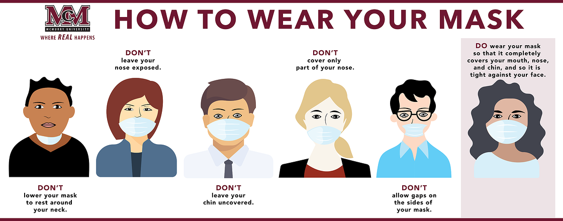(Image) How to wear a mask